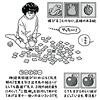 キンダーメモリー:「おもちゃの王様」(相沢康夫)より